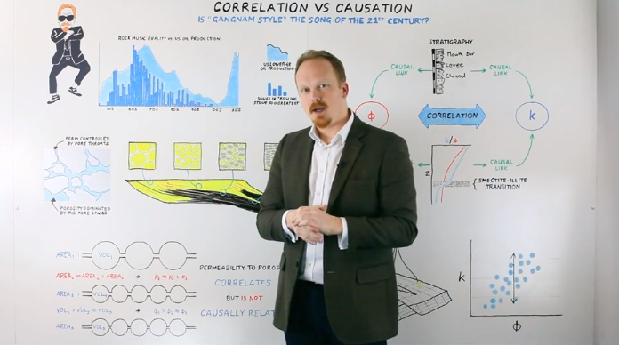 Correlation vs Causation - Luke talks about Correlation vs Causation for physical properties, and whether the concept means Gangnam Style is the song of the century…