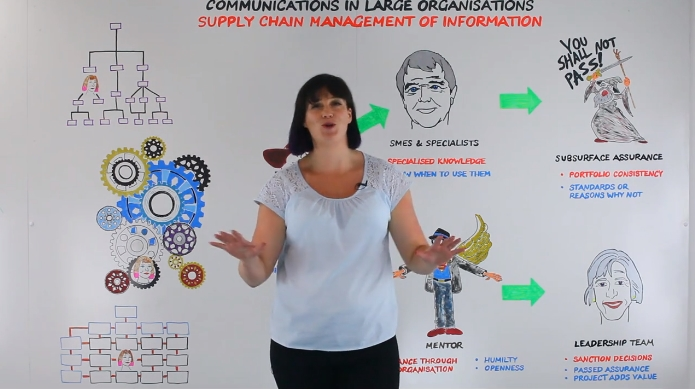 Communications in Large Organisations - Kirsty is back with a lighthearted look at how to grease the wheels of communication and knowledge transfer in your organisation