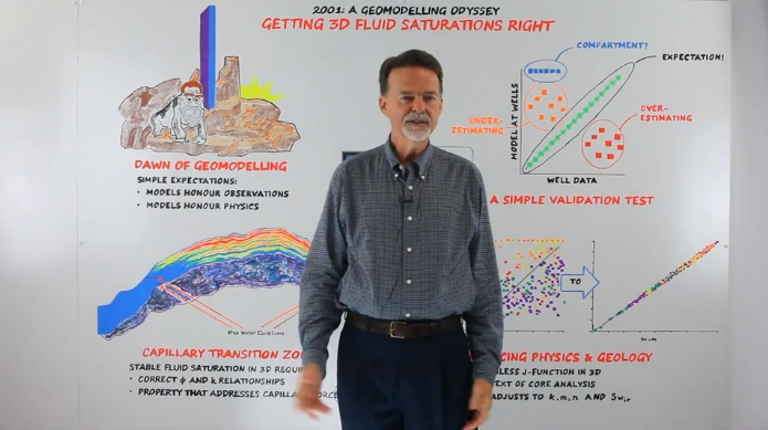2001: A Geomodelling Odyssey - We welcome friend of Cognitive Geology, geomodelling guru, and creator of Geo2Flow, Dan O'Meara to the Cognitive Whiteboard, to share some of his insights into 3D fluid saturations.