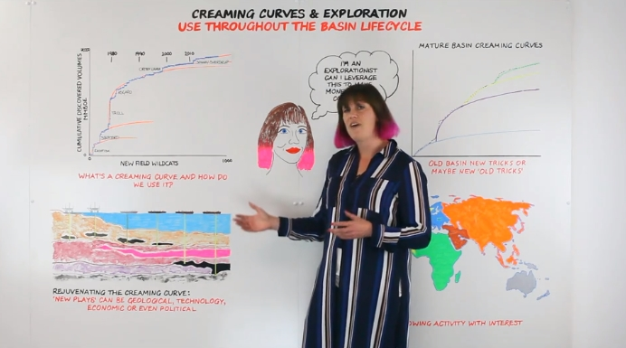 Creaming Curves and Exploration - Our Senior Geologist Kirsty is back at the Cognitive Whiteboard looking at creaming curves and how we can use them to add value in exploration.