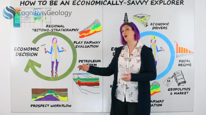 Being an Economically-savvy Explorer - Our Senior Geologist Kirsty returns to the Cognitive Whiteboard, this time she's sharing some thoughts about why economic factors are for geologists too!