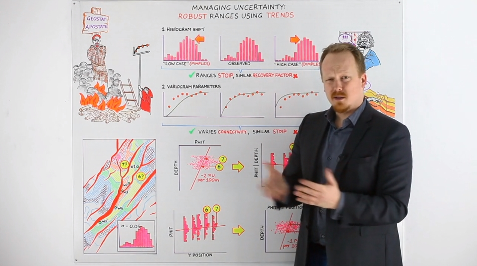 Managing Uncertainty: Robust Ranges Using Trends - Warming to his heretical theme, Luke is back to discuss using trend analysis to drive uncertainty in geostatistical models
