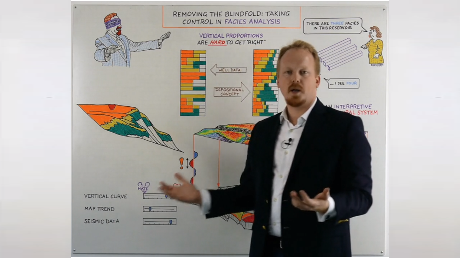 Removing The Blindfold: Taking Control in Facies Analysis - Luke is back at the Cognitive Whiteboard again for the second video in our series on facies - this week he looks at data analysis in facies modelling.