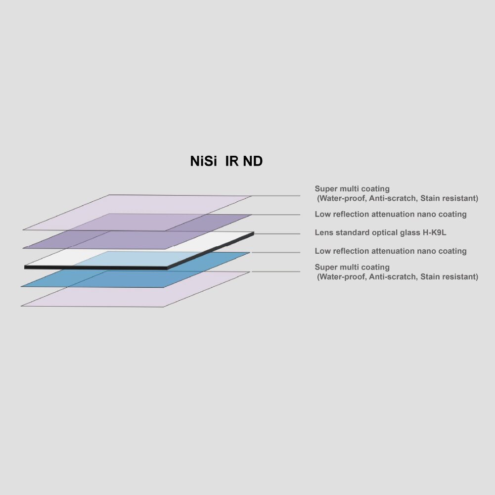 NiSi Square IR coated ND Optical Glass Filter Neutral Density Filter 10 Stop, 150X150mm IR ND1000 3.0