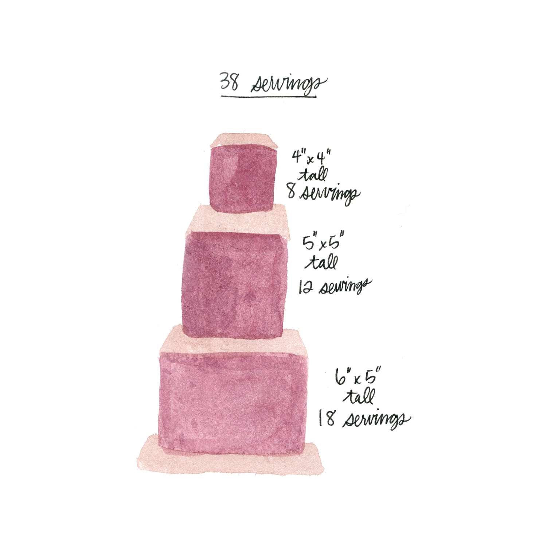 Cake_sizes-03.png