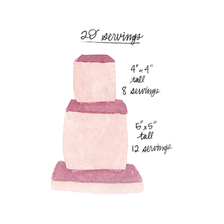 Cake_sizes-01.png