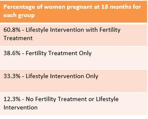 fertility pic.png
