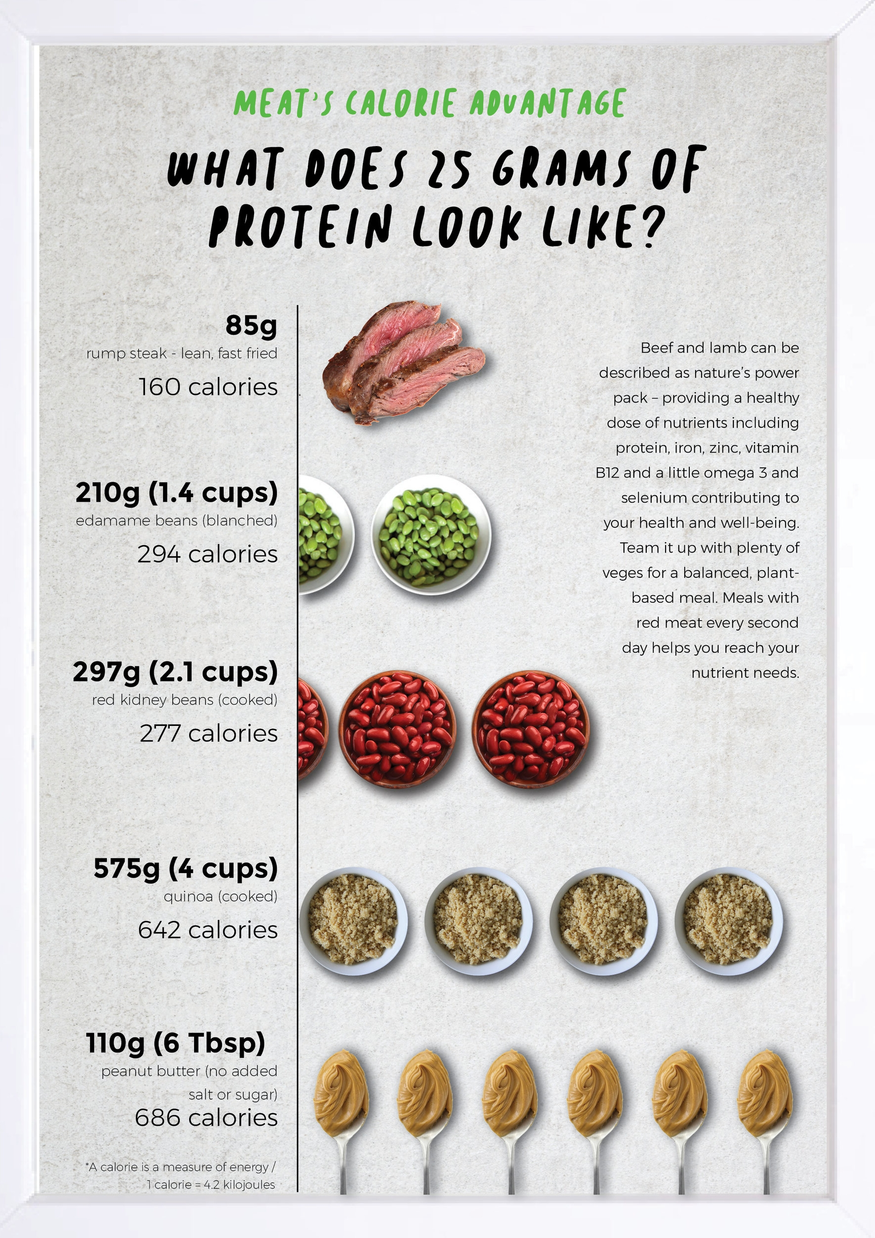 25g protein comparision infographic.jpg