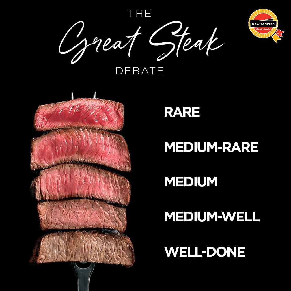 The Great Steak Debate.jpg