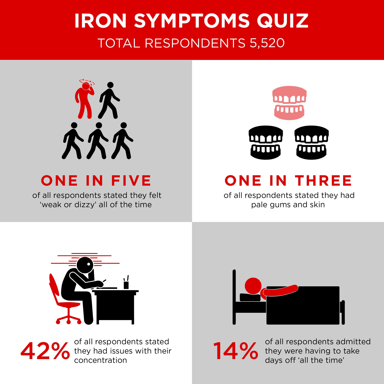 Iron symptoms quiz (002).jpg