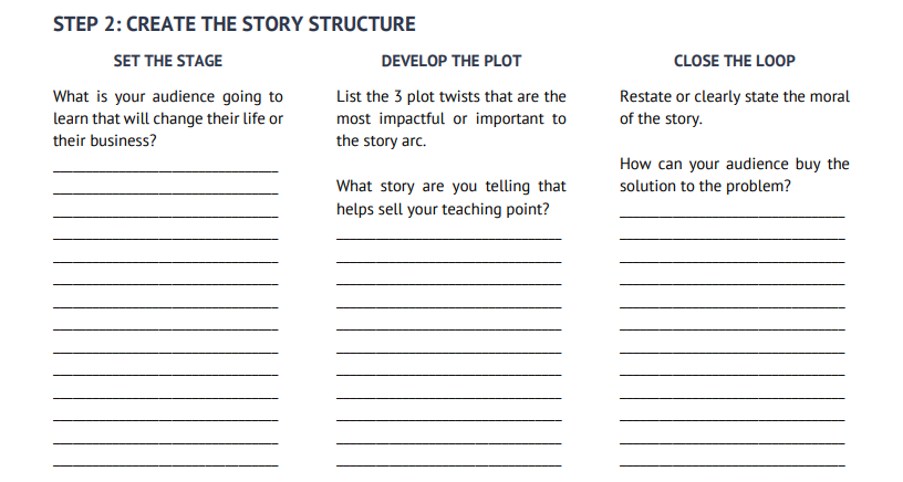 BP - Storyboard Worksheet - 2019.07.29 - Screen Cap - Step 2.png