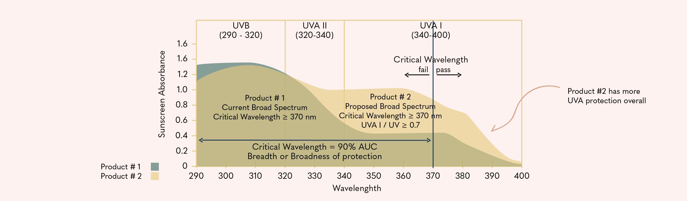 New+Broad+Spectrum+Regulation.jpg