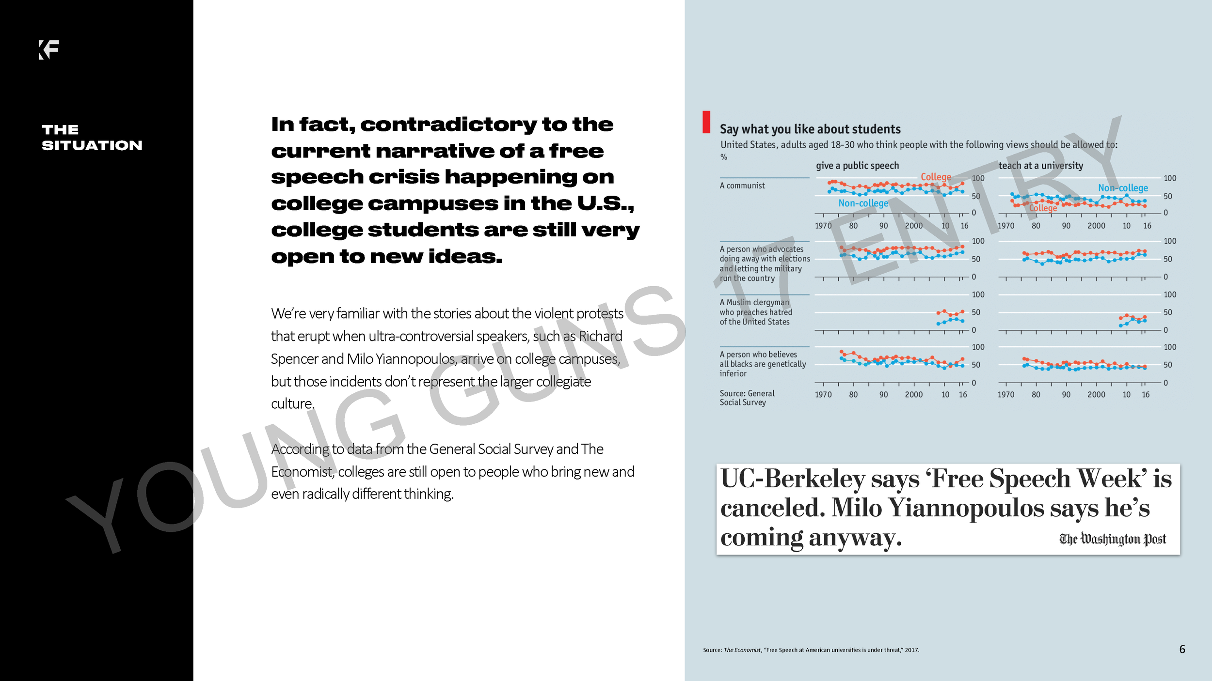 YOUNG GUNS - Knight Foundation Pitch Deck_Page_06.png