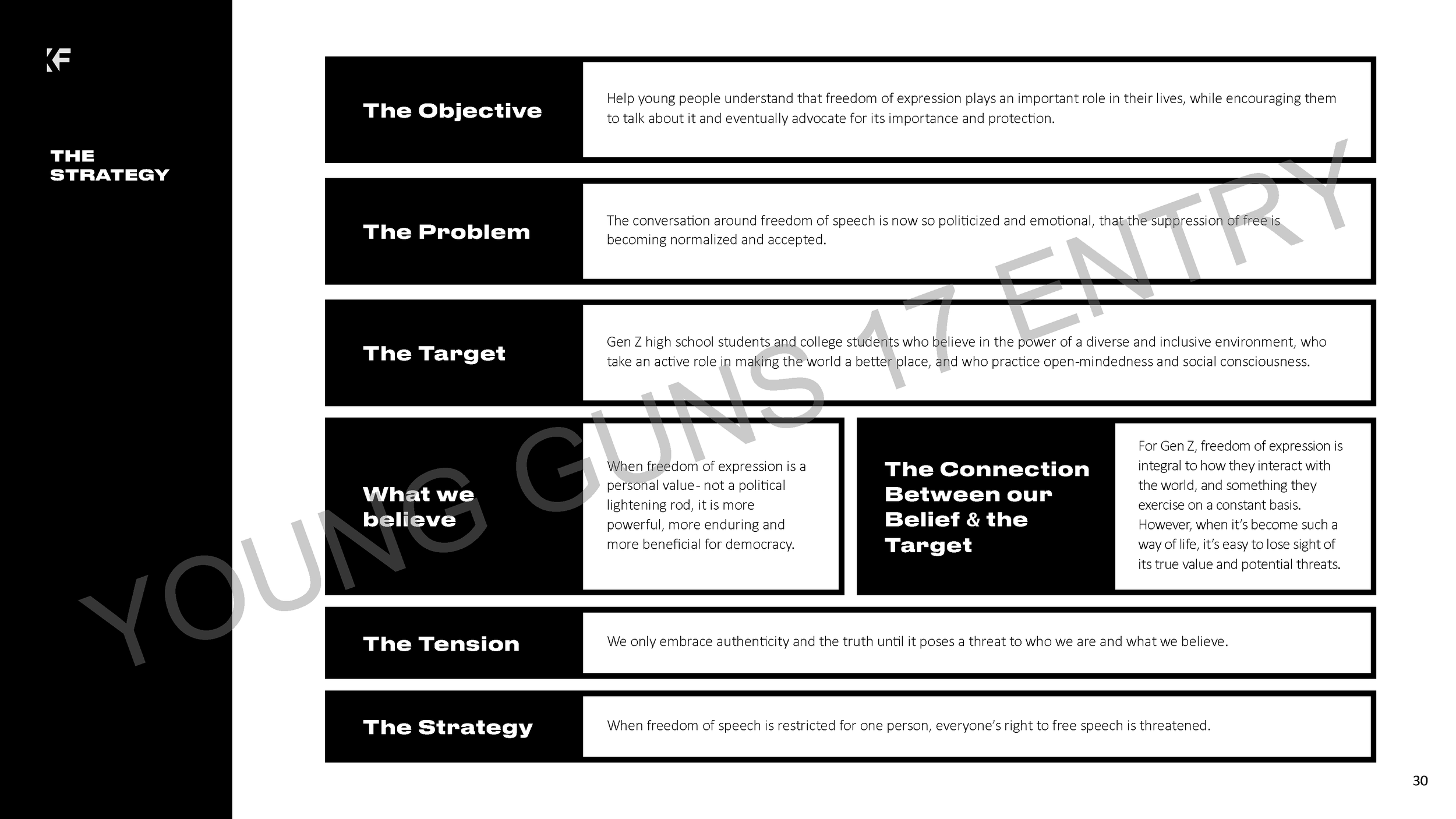 YOUNG GUNS - Knight Foundation Pitch Deck_Page_30.png