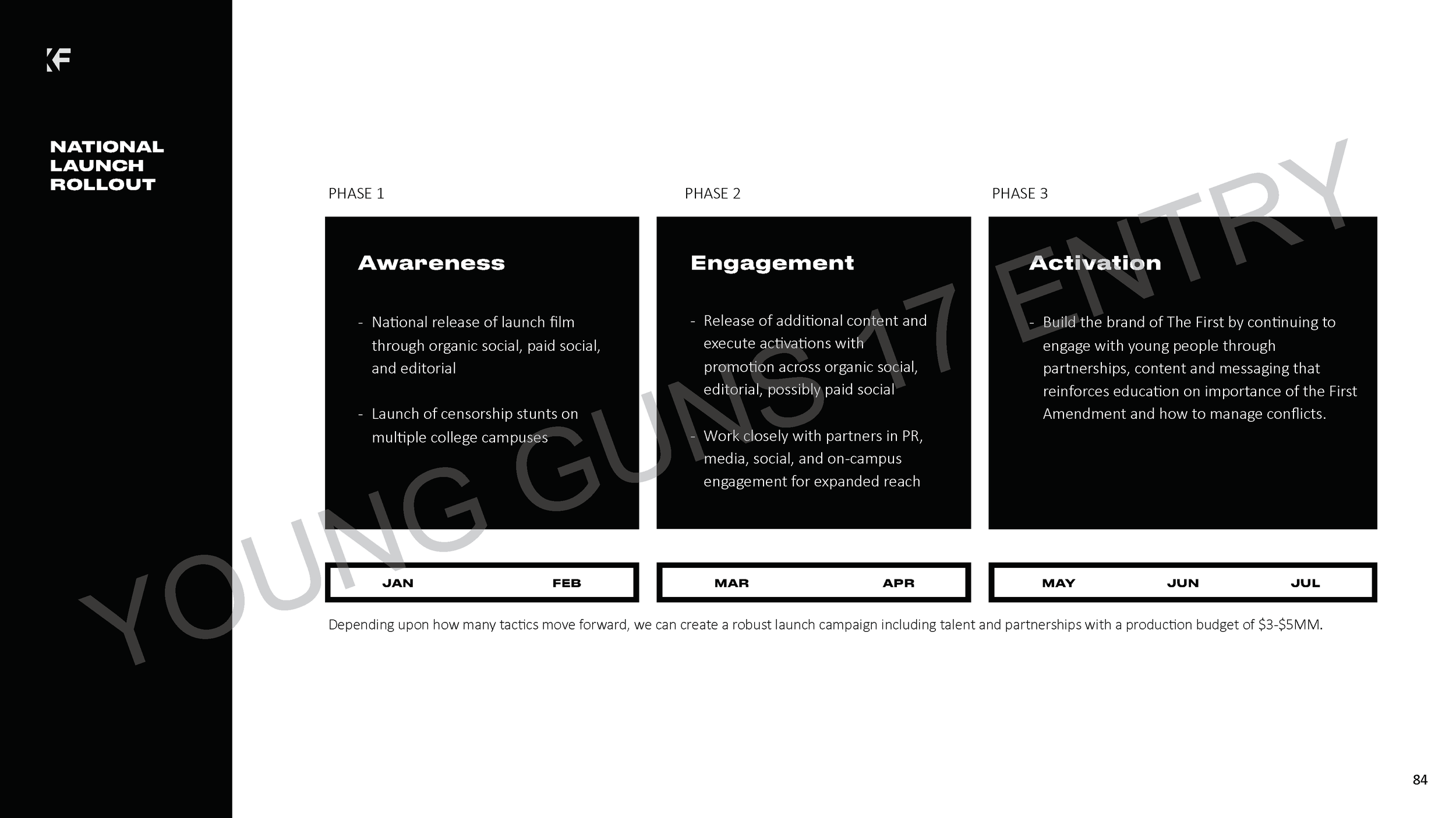 YOUNG GUNS - Knight Foundation Pitch Deck_Page_84.png