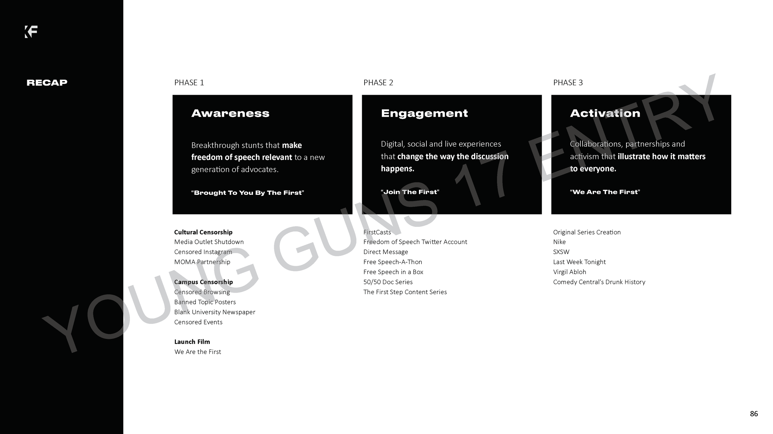 YOUNG GUNS - Knight Foundation Pitch Deck_Page_86.png
