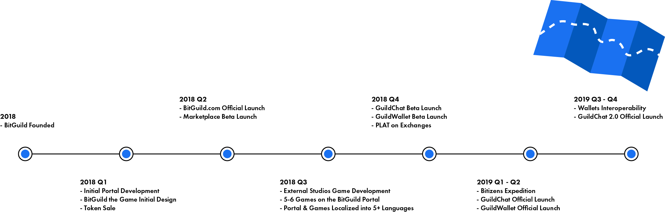 Roadmap_ItemsAsset 8.png