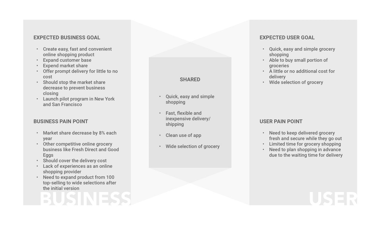BusinessGoal3.png