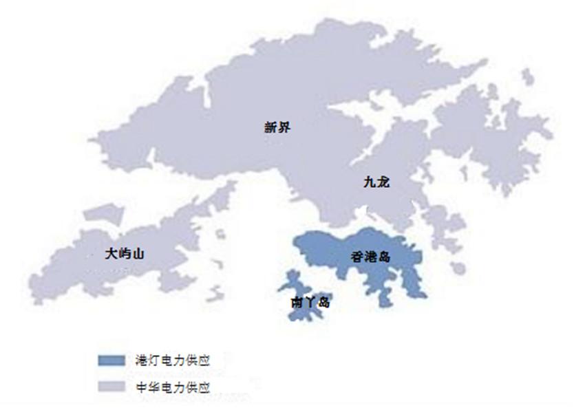 香港本土最知名的电力公司其实就只有两家——港灯和中华电力有限公司(简称中电)。前者主要供电给港岛、鸭脷洲和南丫岛,后者主要为九龙区、新界区供电。香港本土范围的电力供应实则被「两电」所垄断。  虽然港府对新电力公司并未特设门槛,有兴趣的投资者只要符合有关供电可靠性、安全和环保表现方面的规定,均可进入香港电力市场。然而,鉴于兴建新发电机组的用地需求,新进入市场的竞争者要找到合适的地方并不容易;加上香港本土市场规模较小,电力行业又需要巨额资本投入,多年来并无新投资者入局。   未来公用事业新的管制计划协议将进一步压低准许回报率   港灯和中电均与香港政府订立了利润管制协定,协议规定的准许回报率为固定资产平均净值的9.99%,上一次调整之前,准许回报率高达固定资产平均净值的13.5%。港府与港灯的管制协议将于2018年12月31日到期,而与中电订立的管制协议将于2018年9月30日到期。但在2017年,港府与港灯、中电均订立了新的利润管制计划协议,港灯新管制计划协议将于2019年1月1日起至2033年12月31日止,为期15年,而中电新的利润管制计划超过15年,由2018年10月1日起至2033年12月31日止。两电与港府订立的新管制计划协议中,准许利润水平都订立为其固定资产平均净值的8%。       港府未来计划发展更多可再生能源