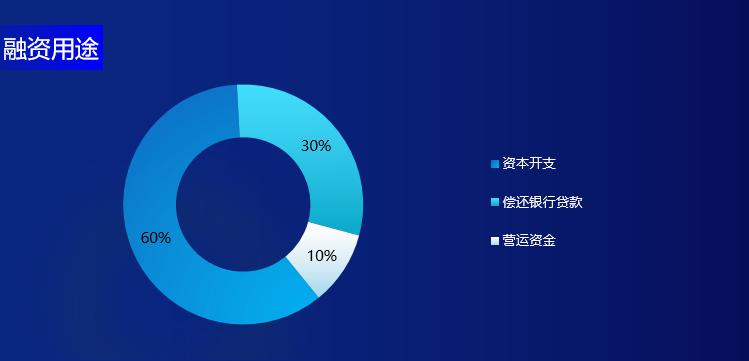 发展历程  2014年7月15日,在落实「网络强国」战略、深化国企改革、促进电信基础设施资源共享的背景下,三大运营商发起设立「中国通信设施服务股份有限公司」(中国铁塔前身),发起人中国移动、中国联通、中国电信分别占股40.0%、30.1%和29.9%。2014年9月,公司正式更名为「中国铁塔股份有限公司」。  2015年12月,中国铁塔进行增资扩股,分别向三大运营商发行新股,作为向各自收购若干存量通信铁塔及相关资产的部分对价。同时,中国国新控股有限责任公司(中国国新)作为新股东以现金认购中国铁塔发行的新股。增资扩股后,中国移动、中国联通、中国电信和中国国新分别持有中国铁塔38.0%、28.1%、27.9%和6.0%的股份。  股权结构示意图: