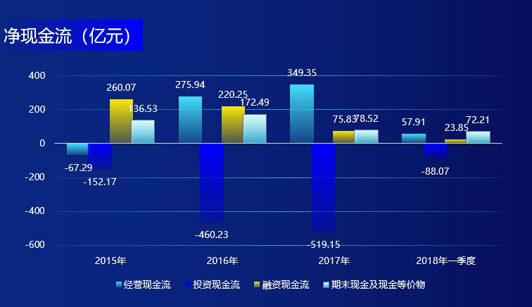 优势及前景  1. 全球规模最大的通信铁塔基础设施服务提供商,在中国市场拥有无可撼动的领先地位。  2. 受益于中国移动通信行业持续有利的发展环境,享受政府多项利好政策的支持。  3. 主要客户及大股东为中国三大电信运营商,与之签订了长期合作协议,拥有稳定的营收及现金流。  风险及危机  1. 绝大多数收入来自于通信铁塔基础设施服务,业绩表现取决于通信铁塔基础设施行业总体增长状况及对通信铁塔基础设施服务的需求。  2. 采用成本加成定价模式,业务营收及营业利润率可能因此受到最大化限制。  3. 资本开支庞大,主要用于铁塔资产收购,站址及配套设施的新建、改造和更新,可能导致大额现金流出并增加融资需求。  公司信息  公司名称中国铁塔股份有限公司  上市时间2018-08-08  官方网站 https://www.china-tower.com/   管理团队  董事长佟吉禄  总经理佟吉禄  总会计师高春雷  挂牌交易所  香港交易所  所属行业资讯科技器材  地址北京市海淀区阜成路73号19楼  最大股东中国移动通信集团有限公司