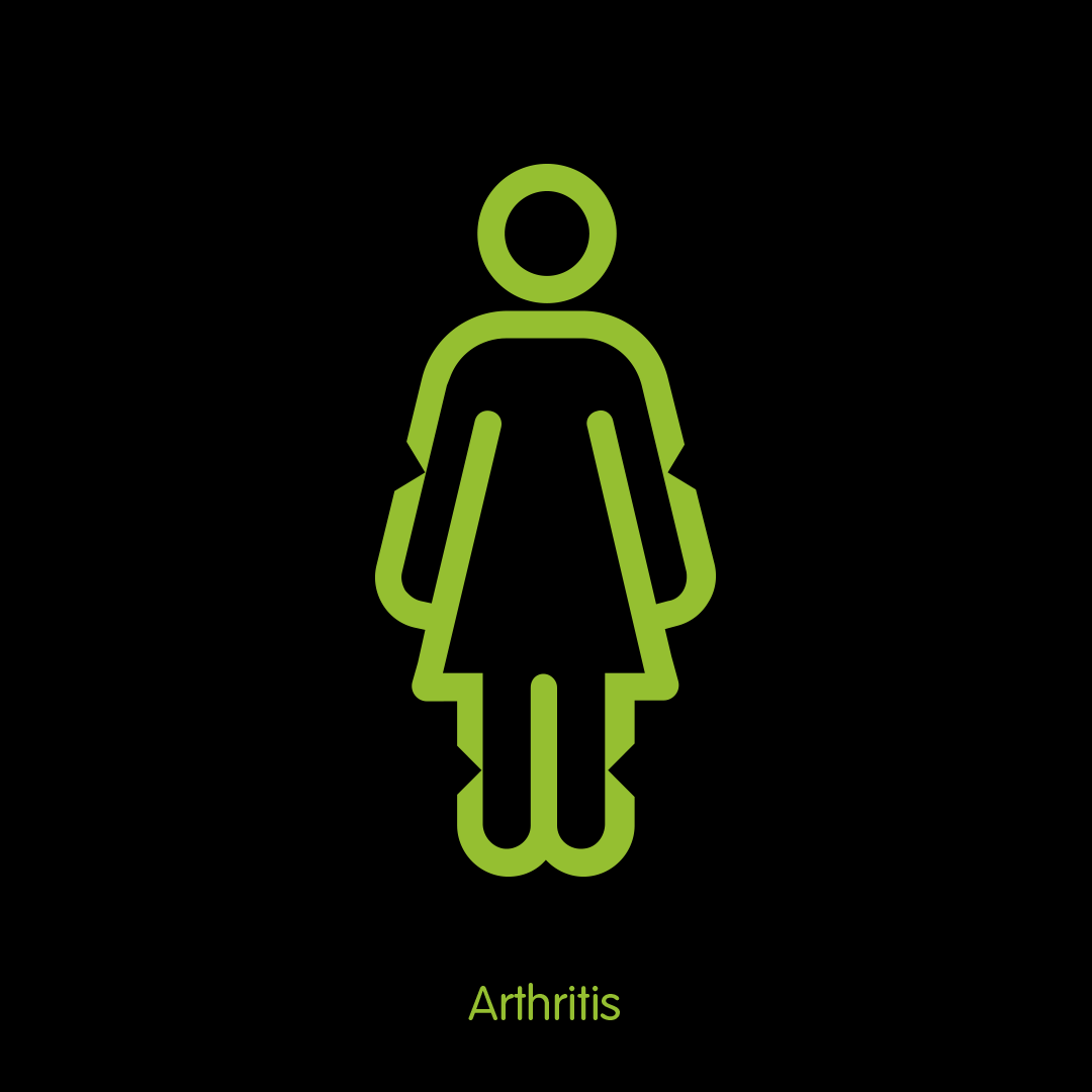 2-single-icons-colour-title2-single__Arthritus.png