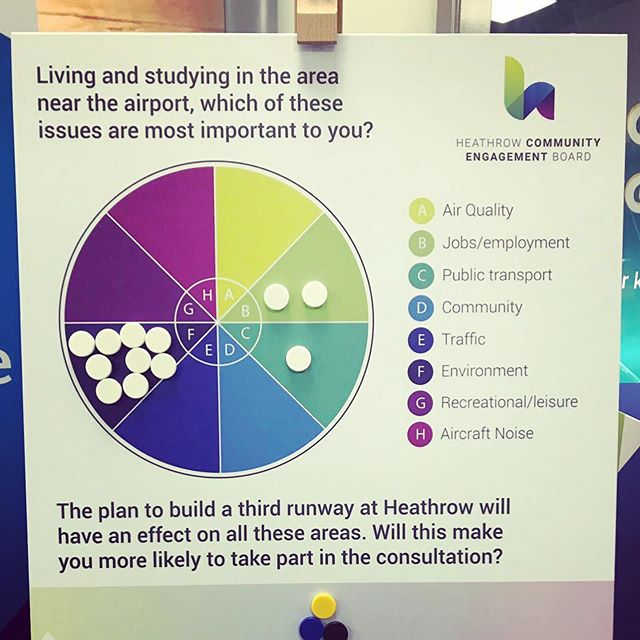 While Rachel is at @colnevalleyregionalpark talking about the impact on the local environment around @heathrow_airport, our @campusindustries team are at @uniofreading. Clear message from students at @rusuphotos that the environment is their top priority.