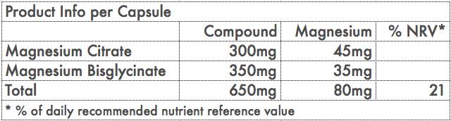 Vital Minerals Magnesium Nutrition Information