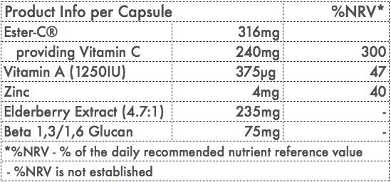 Immune Support Nutrition Information