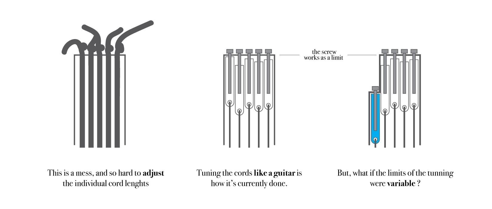 Guitar Gestures 0-01.jpg