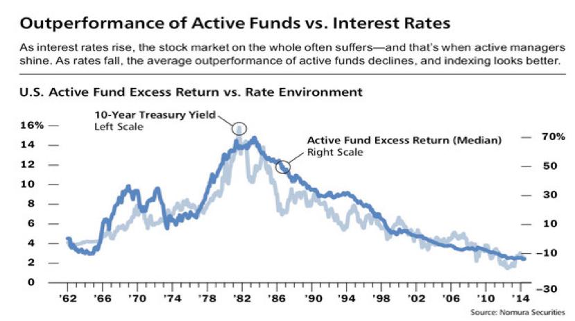 Source: Barron's, Nomura Securities