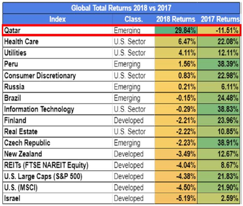 Source: Novel Investor 1/6/2019, Morgan Stanley Wealth Management