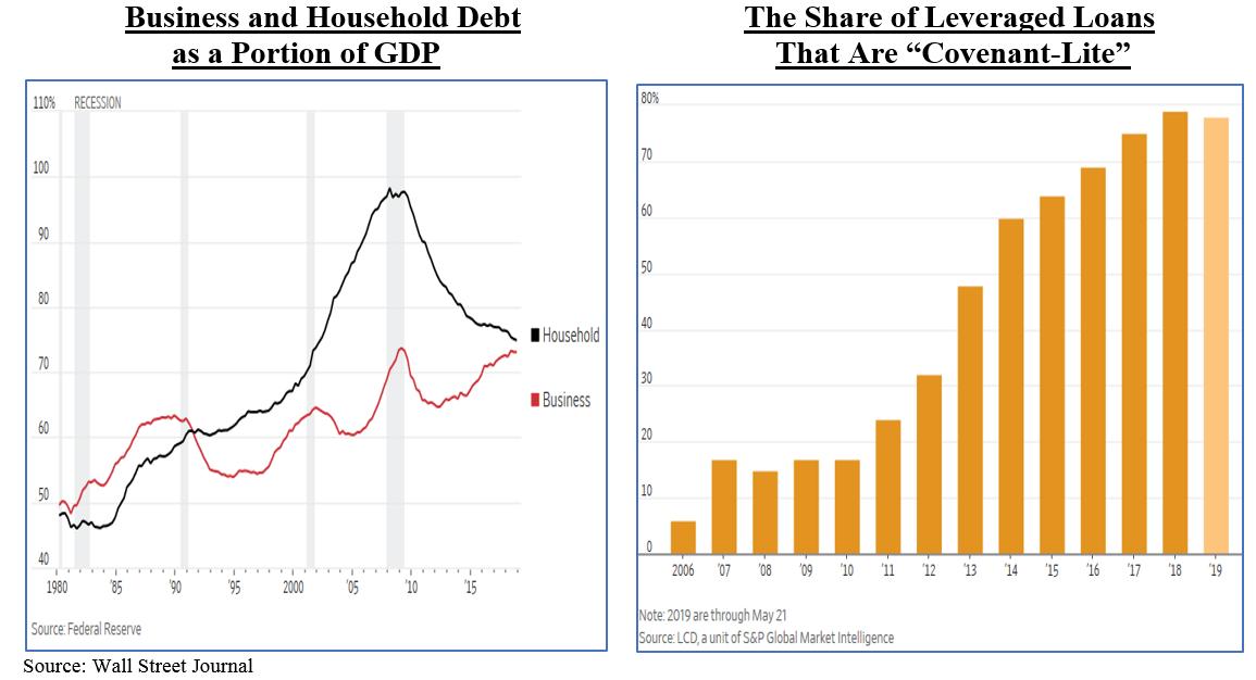 household_debt.PNG