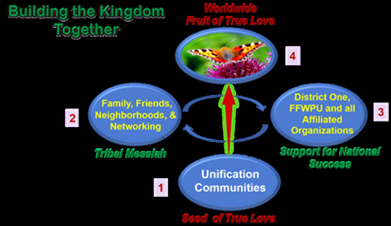 Building the Kingdom Together.png