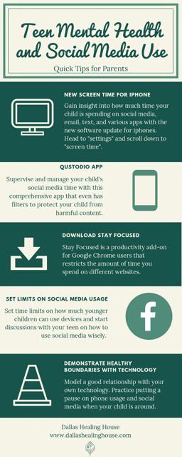 teen mental health and social media use