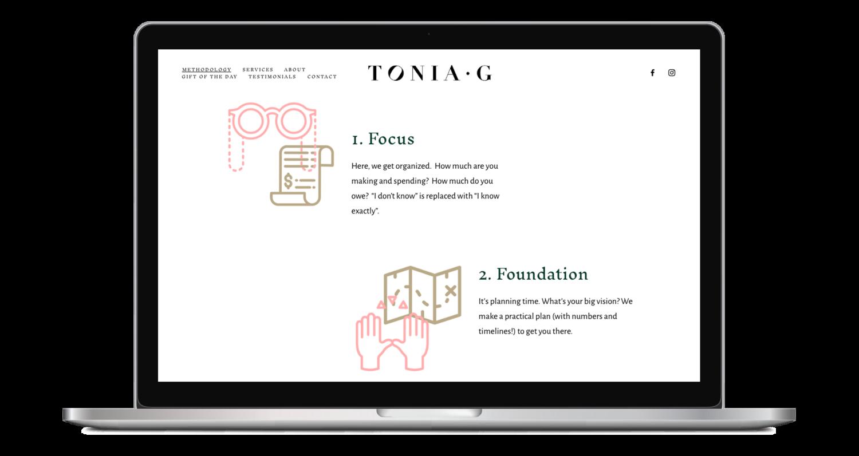 TONIA-G-SITE-methodology-1.png