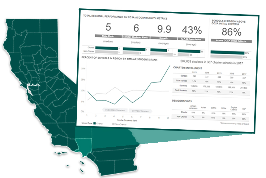 How are schools in my region performing? - Check the performance of an entire region. Find out about charter growth in your area and look at average district performance.