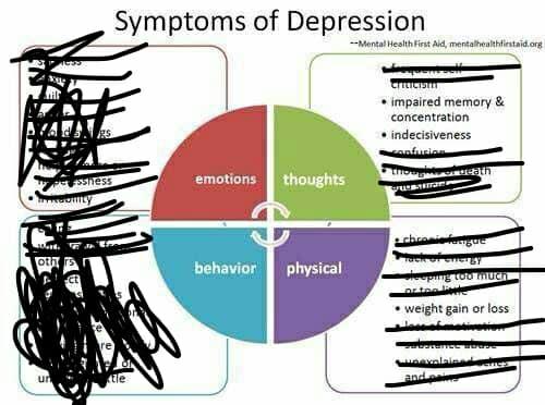 CBD-Anxiety-Depression.jpg