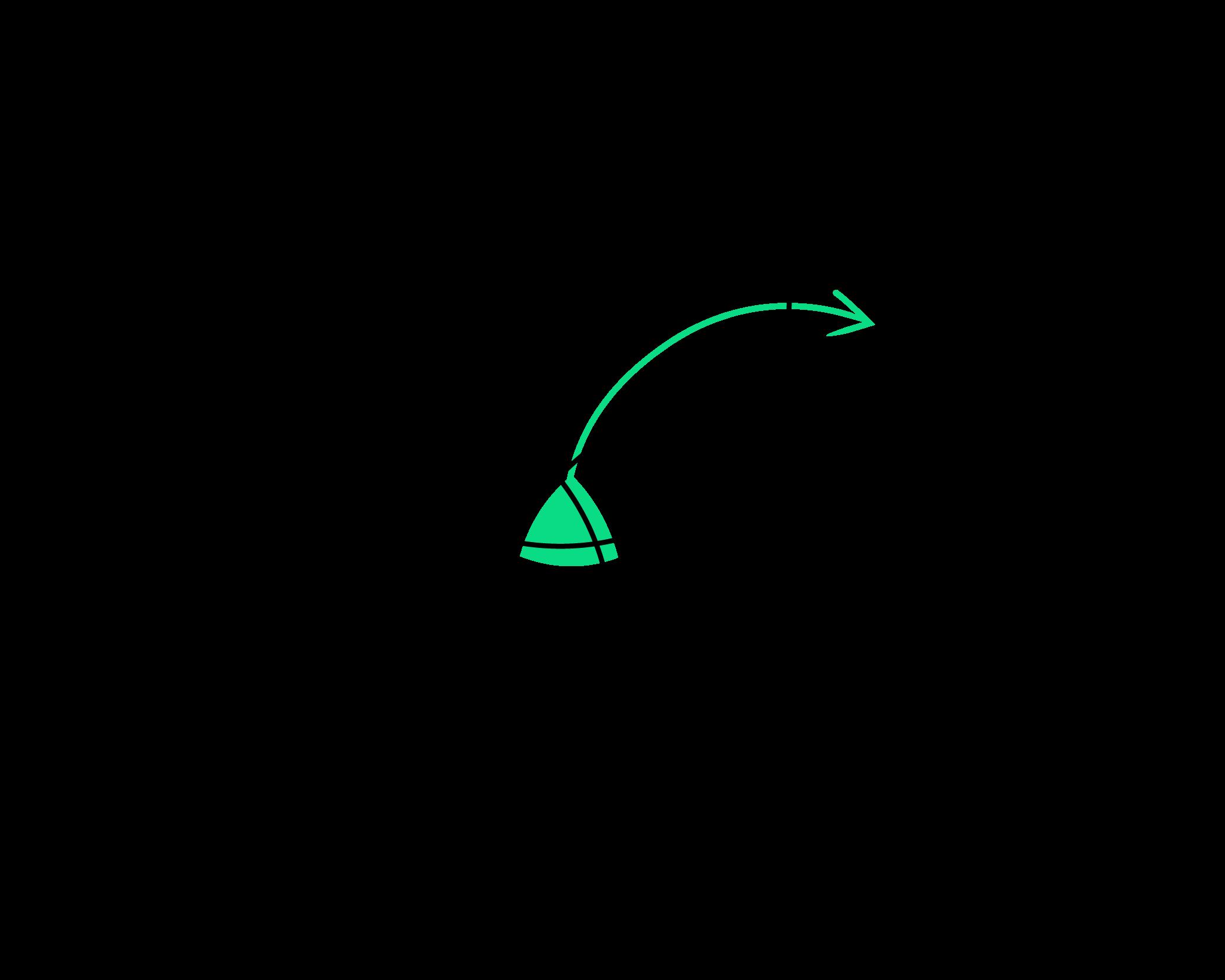 The Zone Framework  ©The Zone