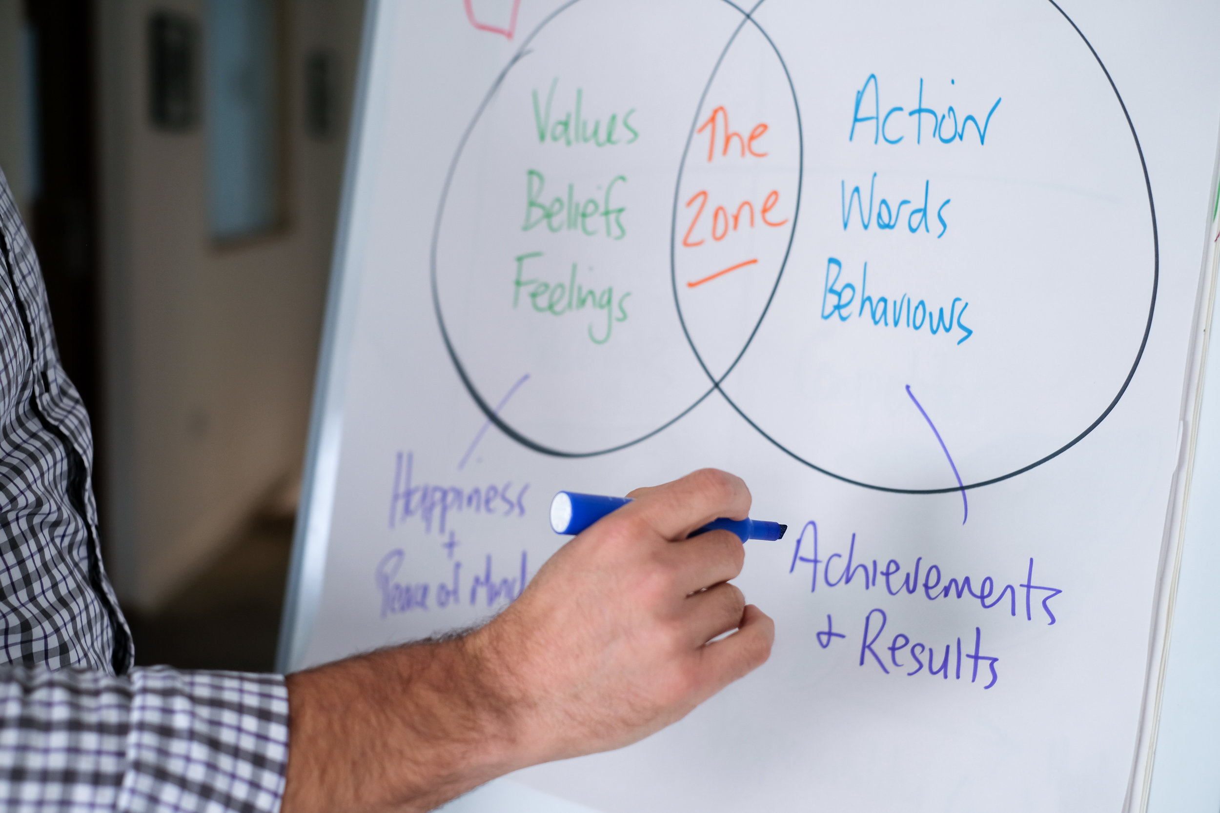 better organisation: - Organisations have their own unique story. Vision, purpose, culture and strategy are the author's, whilst the people are the narrators. Synergy between the two will ensure high performance, engagement and happiness are leading characters. Write a better work story for your organisation.