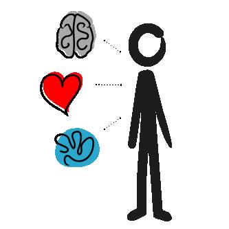 whole person icon