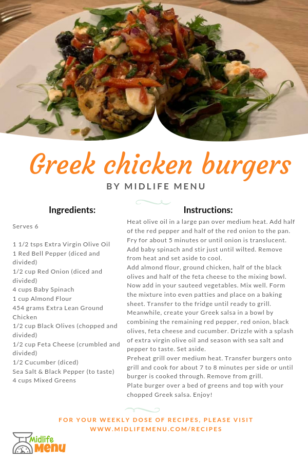 If you're trying to incorporate some healthier habits into your weekly menu, but you also want that comfort feeling, why not try these chicken burgers? Perfect for a Friday night maybe with some sweet potato wedges; bread roll not needed! Midlifemenu.com/recipes/greek-chicken-burgers