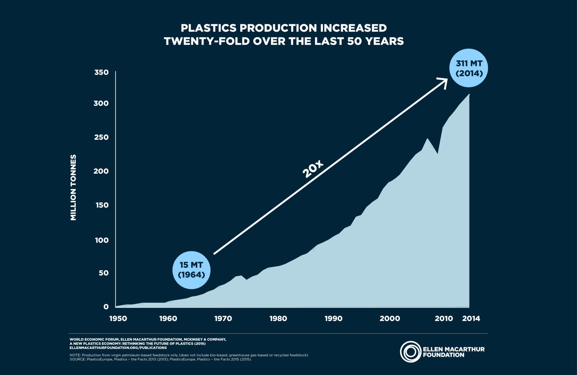 Foundation_New-Plastics-Economy_2.jpg