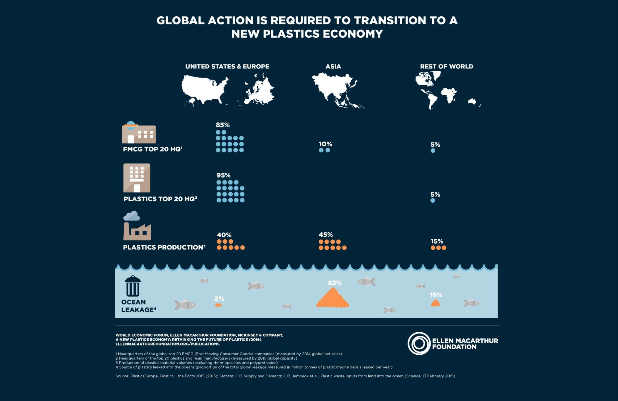 Foundation_New-Plastics-Economy_8.jpg