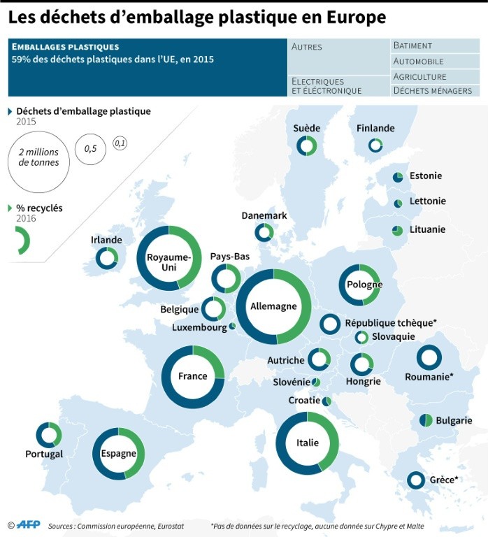 Les déchets d'emballage plastique UE.jpg