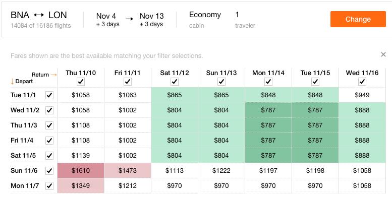 A Screenshot of the + / - 3 days tool on Kayak