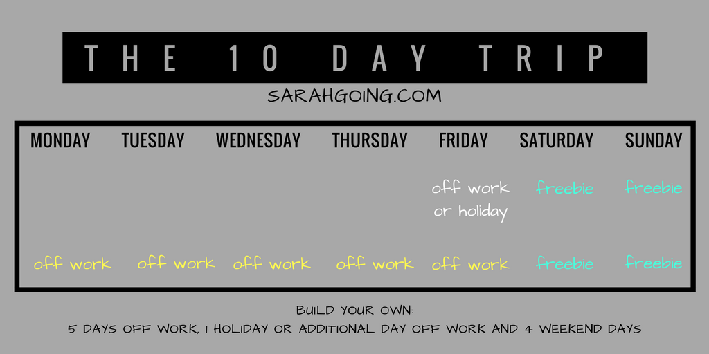 the-10-day-trip-1024x512.png