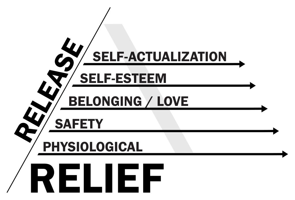 """A.H. Maslow, """"A Theory of Human Motivation (1943),"""" Psychological Review 50 (4) 370-96, accessed May 26, 2015, http://psychclassics.yorku.ca/Maslow/motivation.htm"""