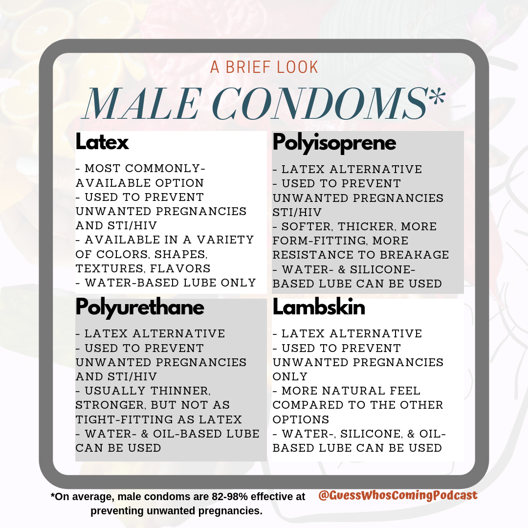 Male Condom Types.png