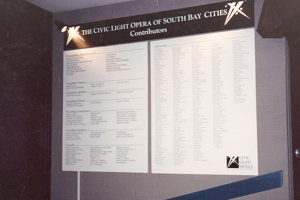 Custom computer cut vinyl donor board display